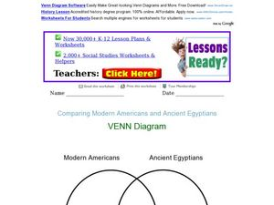 Comparing Modern American and Ancient Egyptians (Venn Diagram) Worksheet