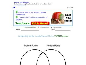 Comparing Modern and Ancient Rome VENN Diagram Worksheet