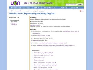 Introduction to Representing and Analyzing Data Lesson Plan