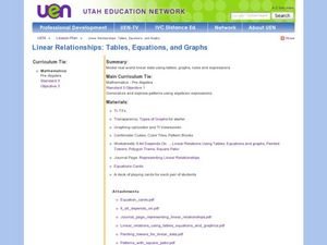 Linear Relationships: Tables, Equations, and Graphs Lesson Plan