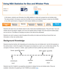 Using NBA Statistics for Box and Whisker Plots Lesson Plan