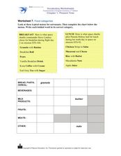 Food Categories Worksheet