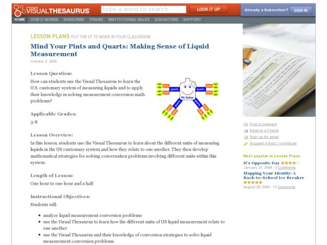Mind Your Pints and Quarts: Making Sense of Liquid Measurement Lesson Plan