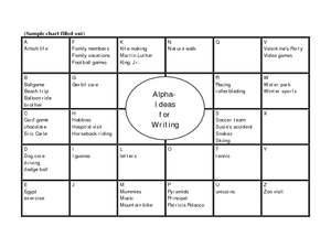 Alpha-Ideas for Writing Worksheet