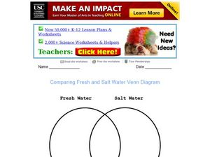 Comparing Fresh and Salt Water: Venn Diagram Worksheet