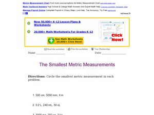 The Smallest Metric Unit Worksheet