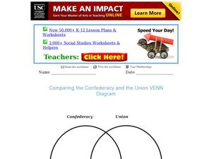 Venn Diagram: Confederacy and the Union Worksheet