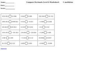 Compare Decimals Worksheet