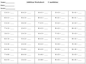 Addition Practice: Numbers 0-9 Worksheet