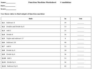 Math Function Machine Worksheet