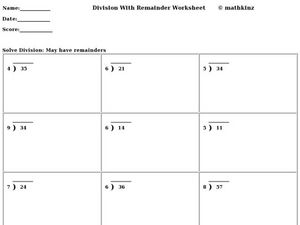 Division With Remainder Worksheet Worksheet