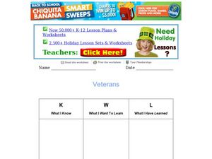 Veterans KWL Chart Worksheet