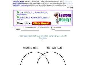 Venn diagram british life and colonial life graphic organizer for venn diagram british life and colonial life graphic organizer ccuart Image collections