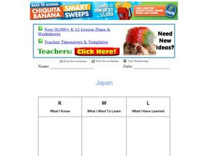 Japan KWL Chart Worksheet