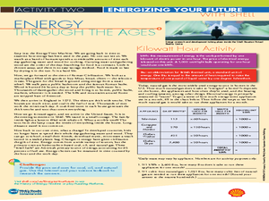 Energy Through the Ages Worksheet
