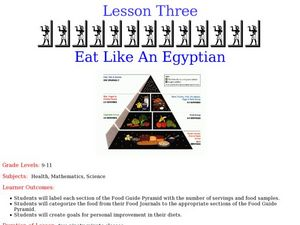 Eat Like An Egyptian Lesson Plan