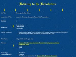American Revolution Power Point Presentation Lesson Plan