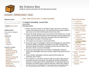 My Science Box: Seafloor Spreading Lesson Plan