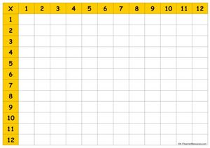 Multiplication Table 1 to 12 Lesson Plan