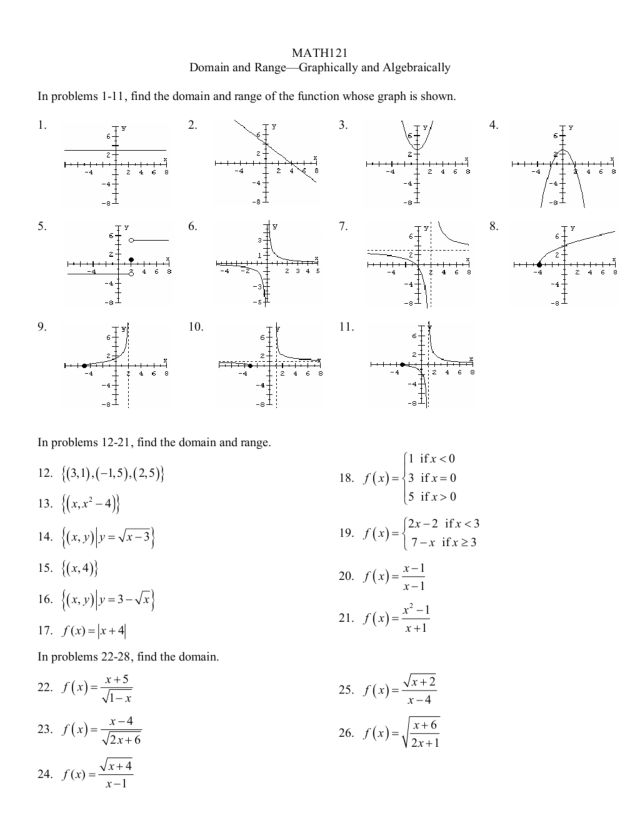 Domain and Range: Graphically and Algebraically Worksheet for 10th ...