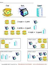 Comparing Liquid Measurements Worksheet For 3rd 4th Grade