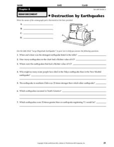 Destruction by Earthquakes Worksheet