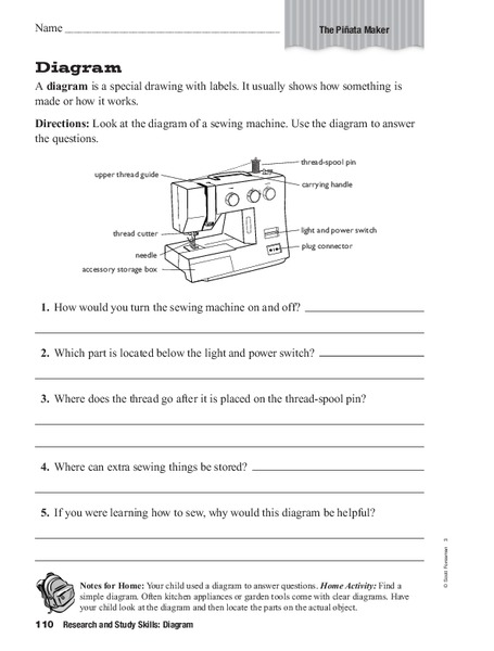 Sewing Machine Lesson Plans Worksheets Lesson Planet Magnificent Sewing Machine Part Crossword