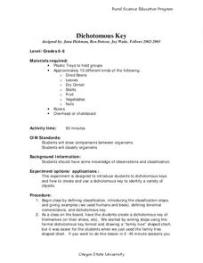 Dichotomous Key Lesson Plan