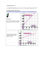 Linear Equations in Our Every Day World! Worksheet