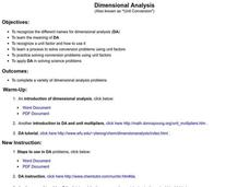 Dimensional Analysis Lesson Plan