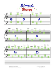 Simple Sharps Worksheet