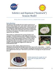 Solstice and Equinox Season Model Lesson Plan