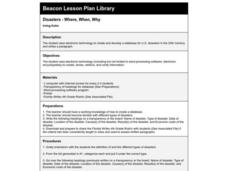 Disasters - Where, When, Why Lesson Plan