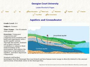 Aquifers and Groundwater Lesson Plan