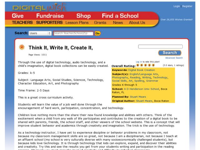 Think It, Write It, Create It Lesson Plan