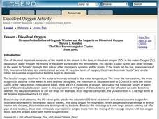 Dissolved Oxygen Lesson Plan