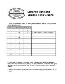 Distance-Time and Velocity-Time Graphs Worksheet