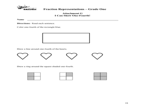 Fraction Representations - Grade One Lesson Plan
