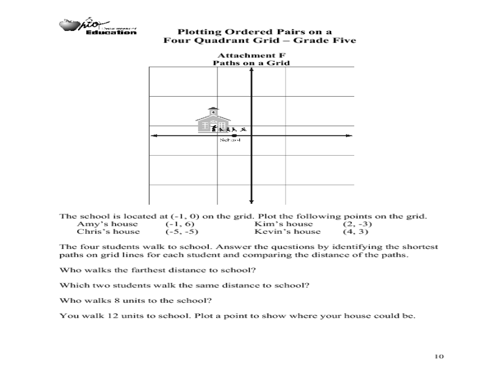 Plotting Ordered Pairs On A Four Quadrant Grid Lesson Plan