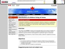 Distribution of children living at home Lesson Plan