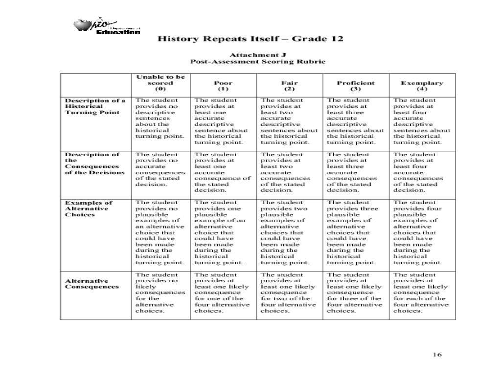 History Repeats Itself Grade Lesson Plan For Th Grade - History lesson plan template