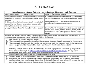 Learning About Atoms: Introduction to Protons, Neutrons and Electrons Lesson Plan