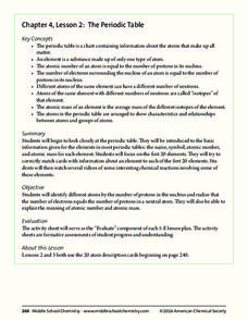 Hindenburg lesson plans worksheets reviewed by teachers the periodic table urtaz Choice Image
