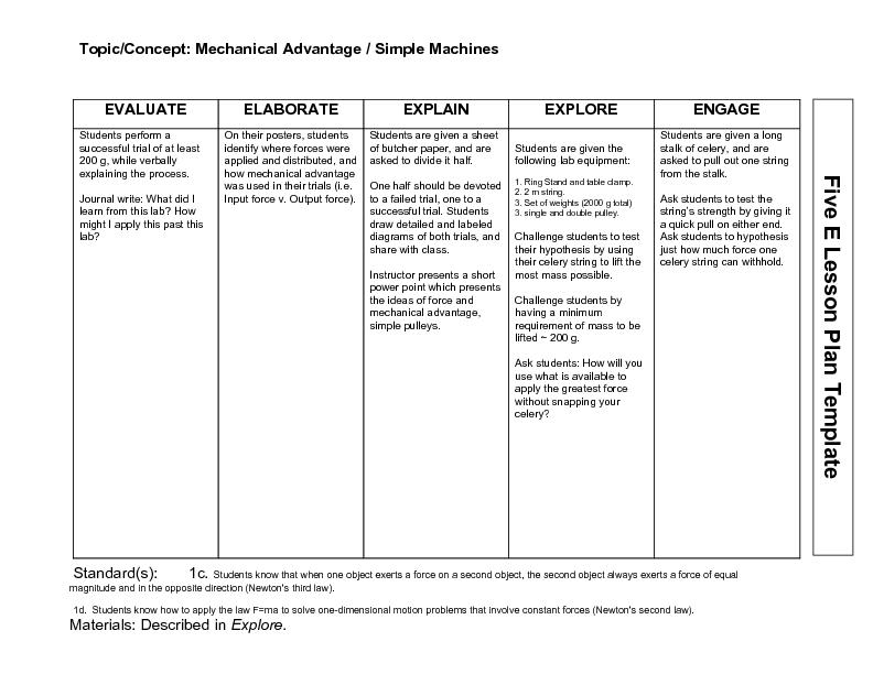 Mechanical AdvantageSimple Machines 4th 6th Grade Lesson Plan – Mechanical Advantage of Simple Machines Worksheet