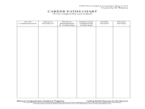 Goal Setting:  Respect for ALL Workers Lesson Plan