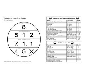 code breaking lesson plans worksheets reviewed by teachers. Black Bedroom Furniture Sets. Home Design Ideas