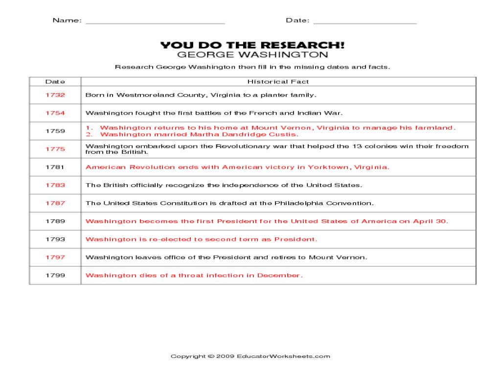 Worksheets George Washington Worksheets you do the research george washington 5th 8th grade worksheet lesson planet