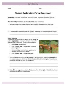 Student Exploration: Forest Ecosystem Interactive for 4th ...