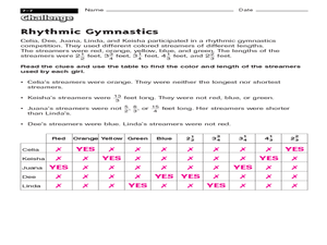 Rhythmic Gymnastics: Fraction Activity Worksheet