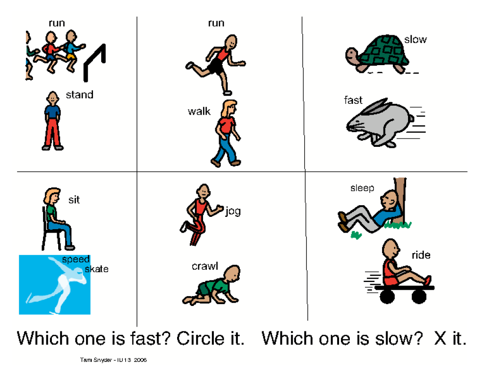 Fast And Slow Lesson Plans Worksheets Reviewed By Teachers